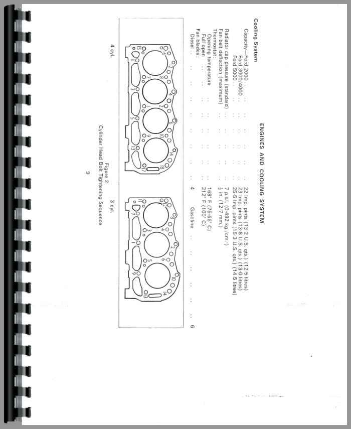 ford 5000 tractor data service manual