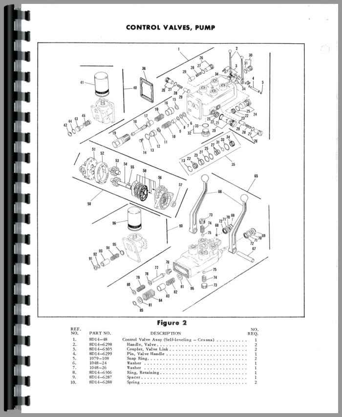 Ford 600 Davis A1 Loader Attachment Parts Manual