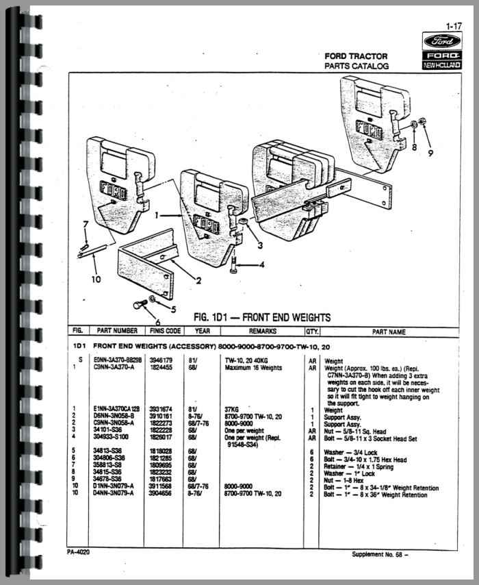 Ford 8200 Tractor Parts Manual