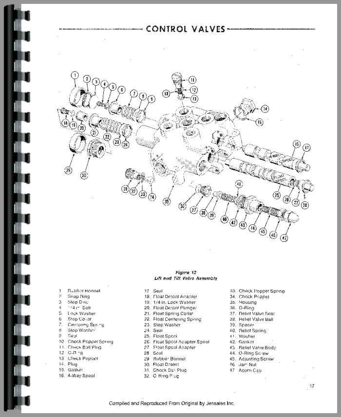 ford cl20 skid steer service manual