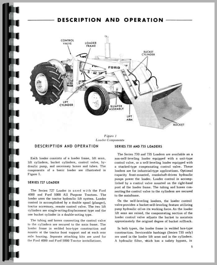 Ford 730 Industrial Loader Attachment Service Manual border=