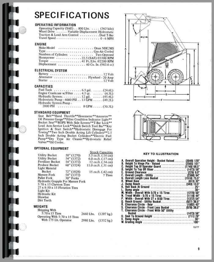 Gehl HL2600 Skid Steer Loader Operators Manual