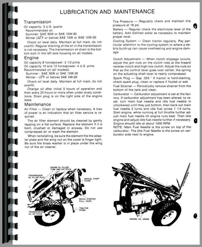 Gravely Gravely Tractor Manual_88893_3__06774 gravely 520, 521, 522, 524, 526, 546, 564, 566 convertible walk Gravely Ignition Switch Diagram at panicattacktreatment.co
