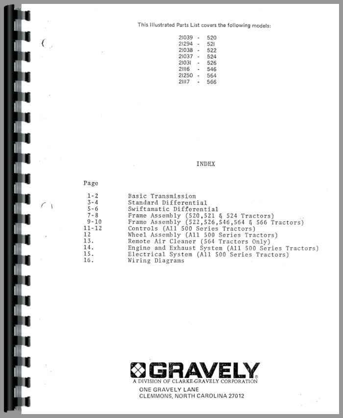 gravely convertible walk tractor manual