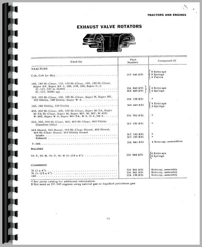 Farmall 140 Tractor Accessories Supplement Parts Manual