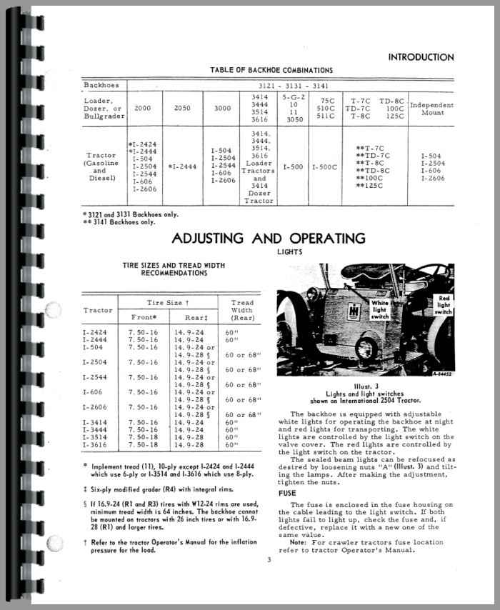 international 511 combine operators manual