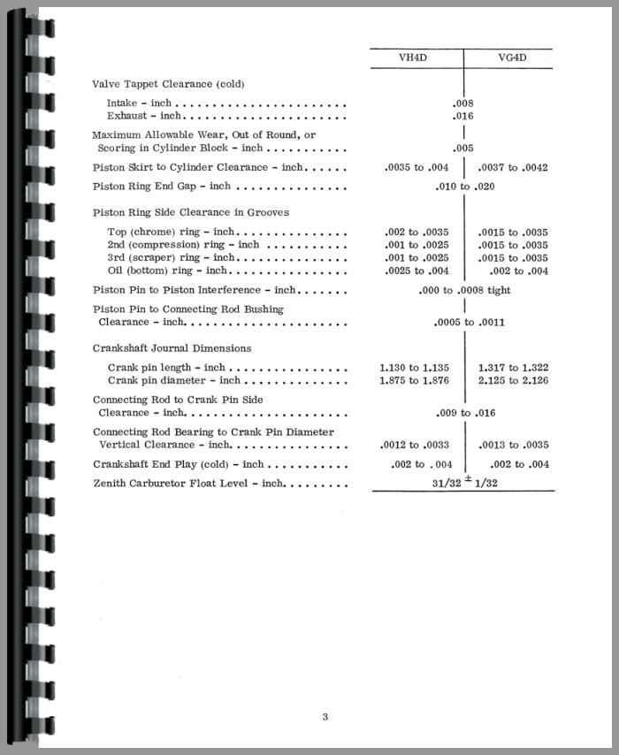 Ih 3200a Hydraulic Schematics