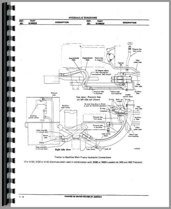 international harvester 340 tractor backhoe attachment parts manual rh agkits com 340 Farmall Rear Rims case ih magnum 340 manual