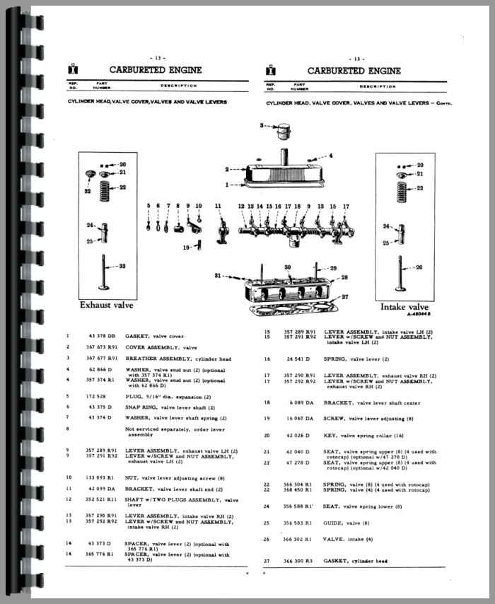 InternationalHarvester 340 Tractor Manual_90488_3__35966 340 international tractor wiring diagram international 244 Chevy Ignition Switch Wiring Diagram at fashall.co