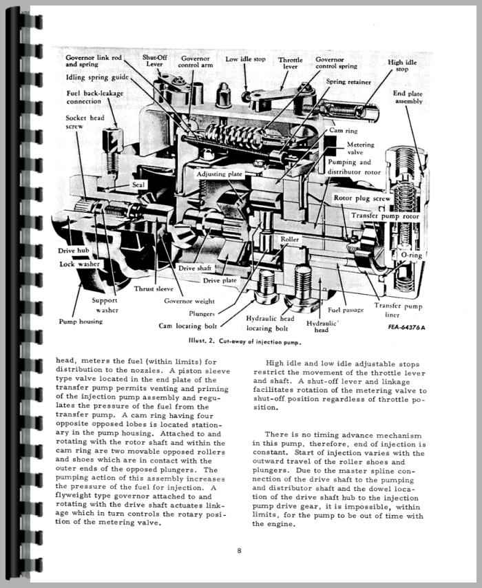 international harvester 3414 industrial tractor service manual rh agkits com International 3414 Hydraulic Pump international 3414 service manual