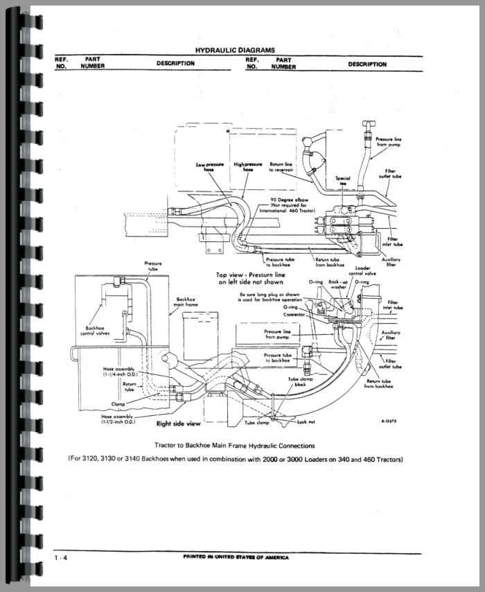 International Harvester 3444 Backhoe Attachment Parts Manual