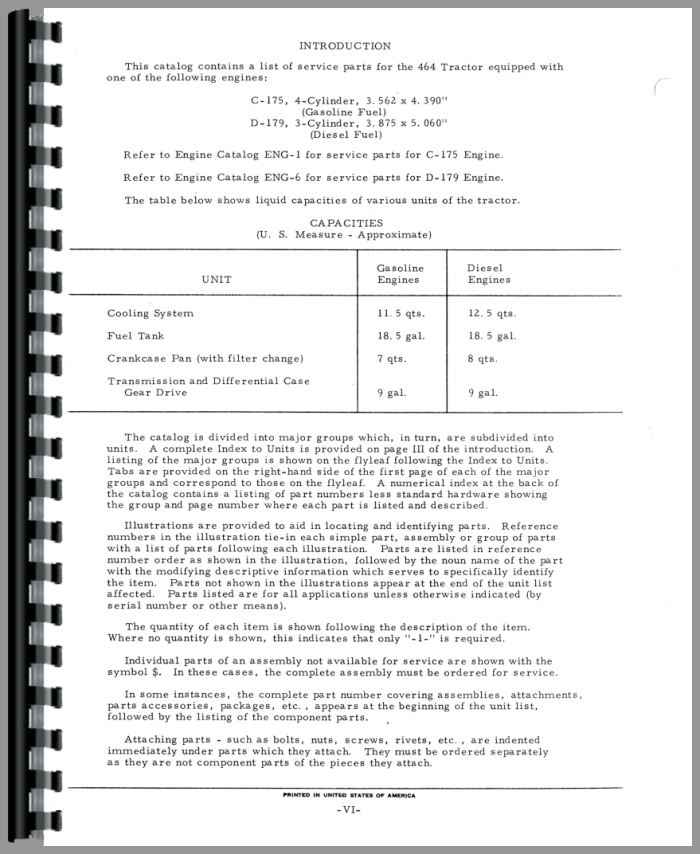 International Harvester 464 Tractor Parts Manual