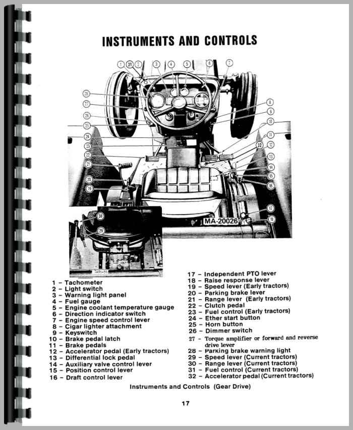wiring diagram for international tractor wiring international harvester 574 wiring diagram international auto on wiring diagram for international 454 tractor