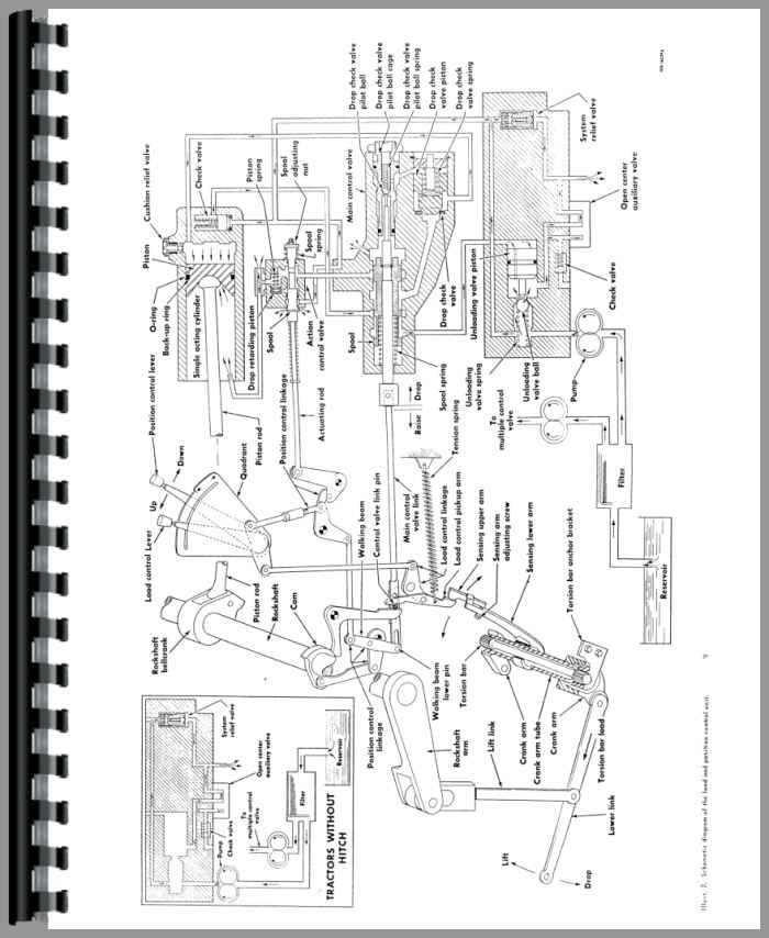 1206 ih tractor wiring diagram 806 ih tractor wiring diagram farmall 806 tractor hitch and hydraulics service manual