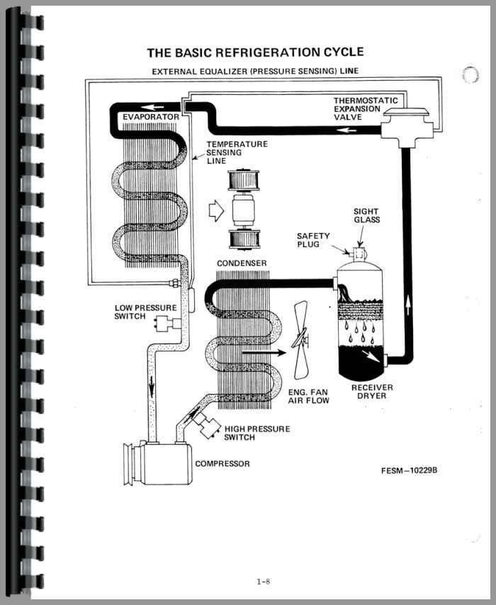 International Harvester Air Conditioner : International harvester various tractor air conditioning
