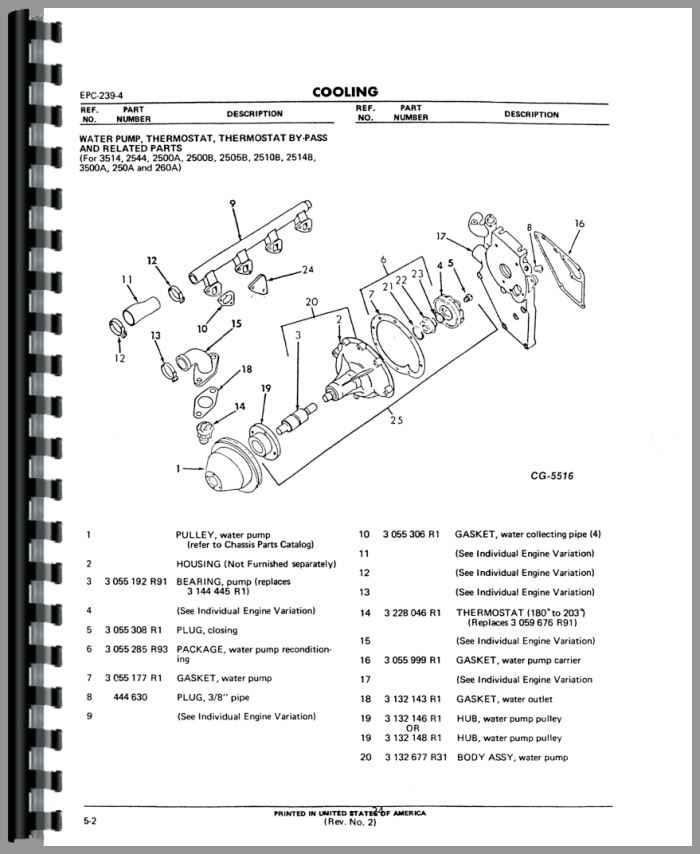 International Engine Parts Diagram | #1 Wiring Diagram Source
