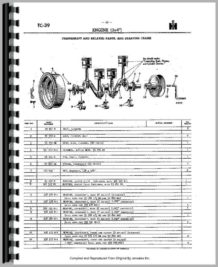 farmall super a parts manual pdf