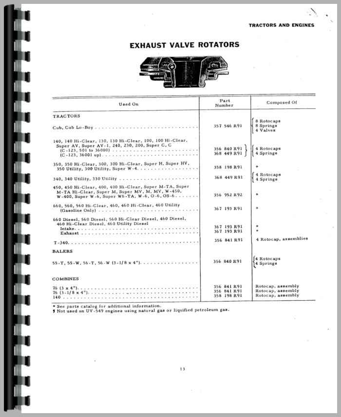 Farmall Super M Tractor Accessories Supplement Parts Manual