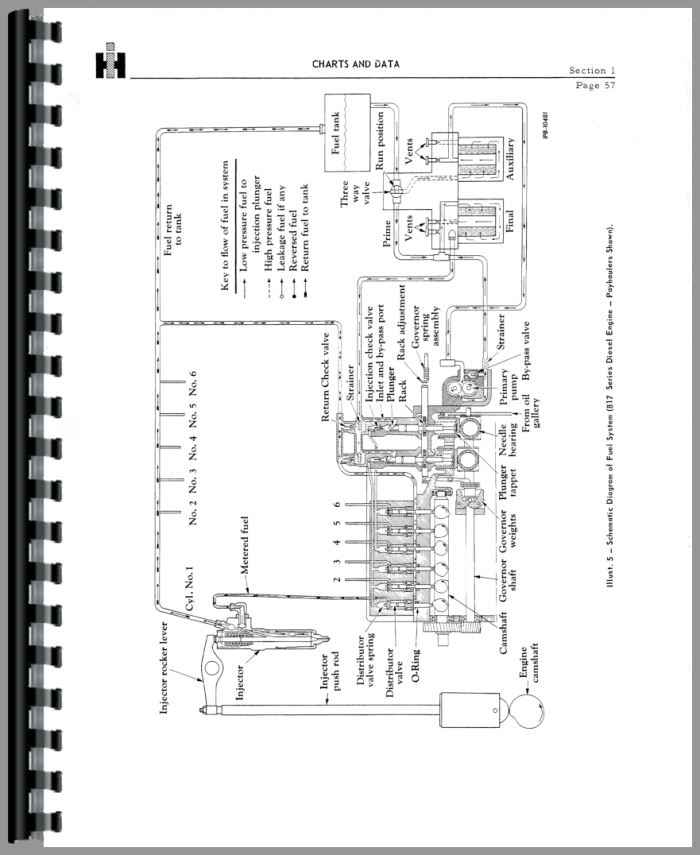 international harvester td6 crawler diesel pump service manual