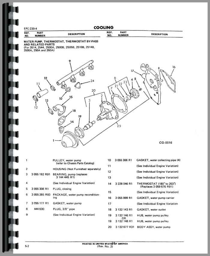 international harvester td7e crawler engine parts manual tractor manual