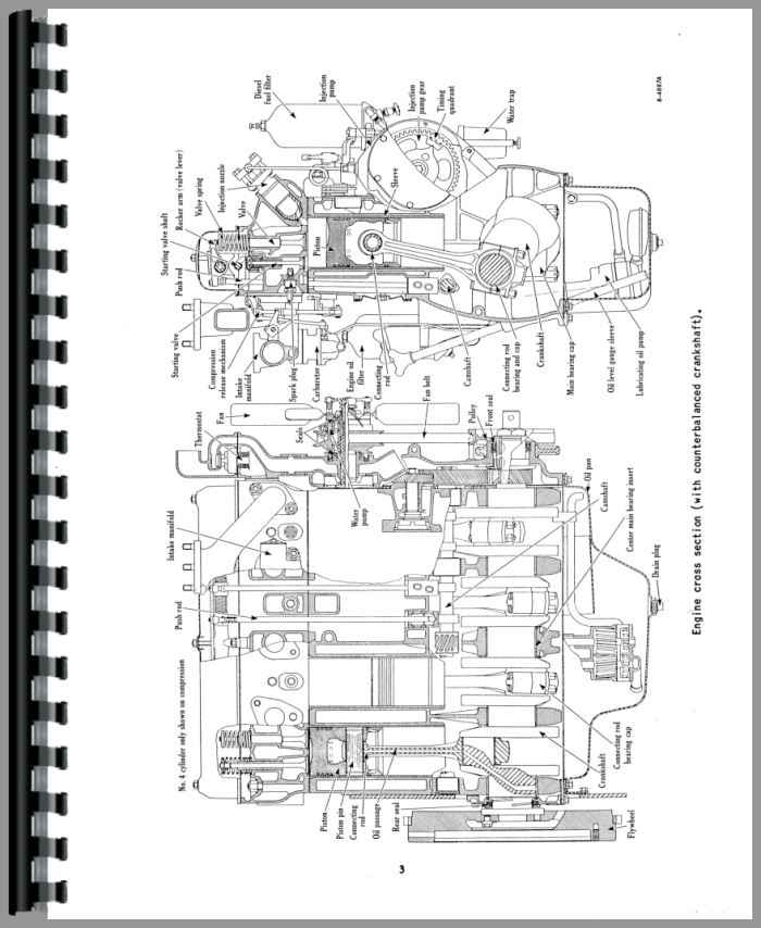 international harvester td9 crawler operators manual