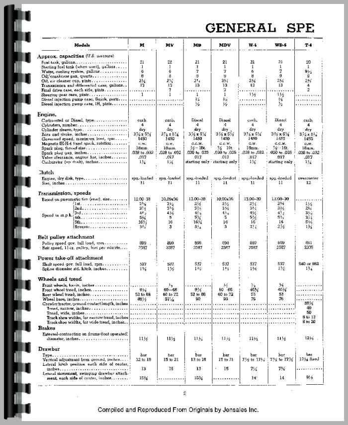 international harvester u6 power unit service manual rh agkits com Types of Manuals JCB Forklift Manuals