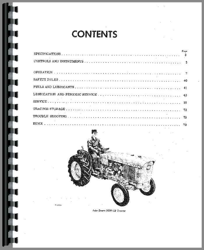 John Deere 2020 Parts Diagram