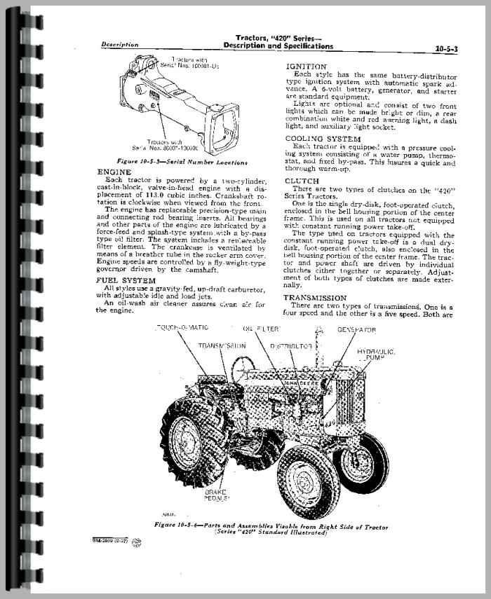 John Deere 320 Tractor Service Manual Manual Guide