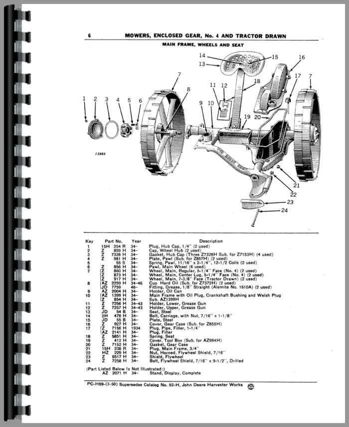 bcs sickle bar mower manual