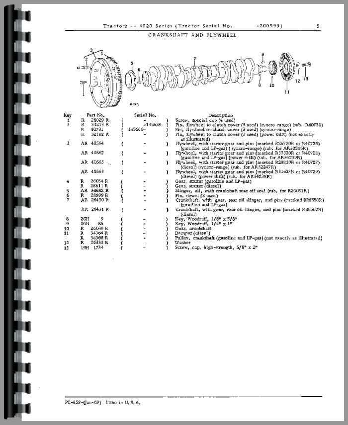 remarkable john deere 4020 parts diagram photos best jd 4020 wiring diagram john deere 4020 diesel wiring diagram