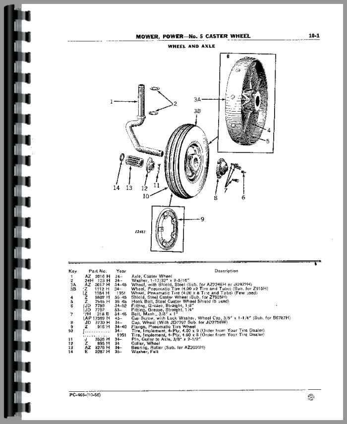 John Deere Sickle Bar Mower Manual