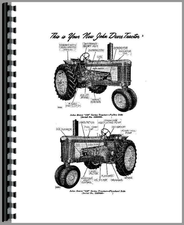John Deere 530 Tractor Operators Manual (HTJD-OOMR20710)