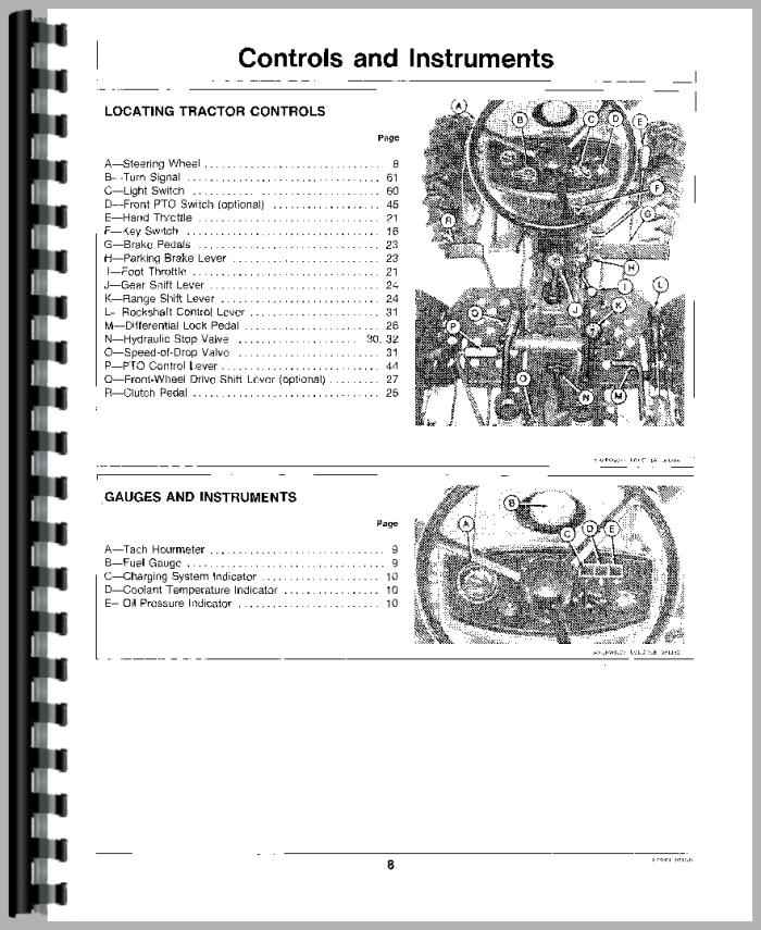 John Deere 316 Wiring Schematic additionally New Holland Tl100 Wiring Diagram further 6400 John Deere Pto Diagram as well Tractor Coloring Pages John Deere besides S82026. on john deere combine wiring diagrams