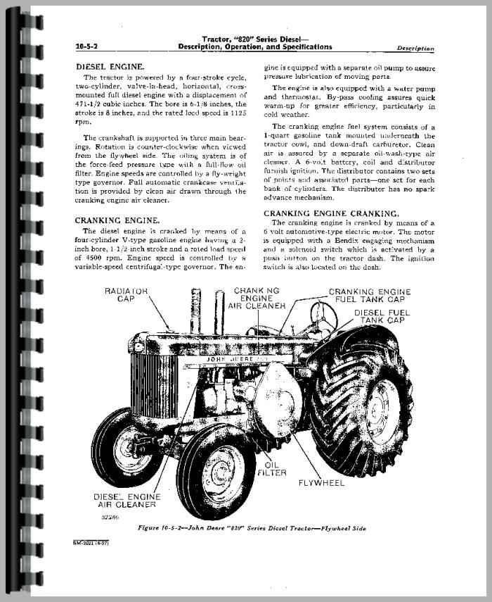 John Deere Tractor Service Manuals : John deere industrial tractor service manual