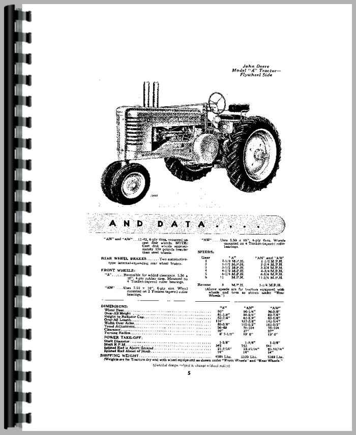 Am118393 as well Am877288 as well John Deere 329e Operators Manual 1936 moreover M77465 in addition M801993. on john deere 955 specifications