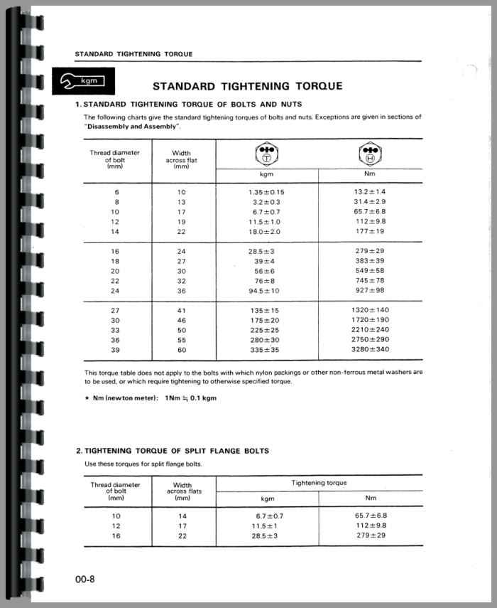 komatsu d31p 18 crawler service manual rh agkits com Komatsu Fluids Komatsu Fluids