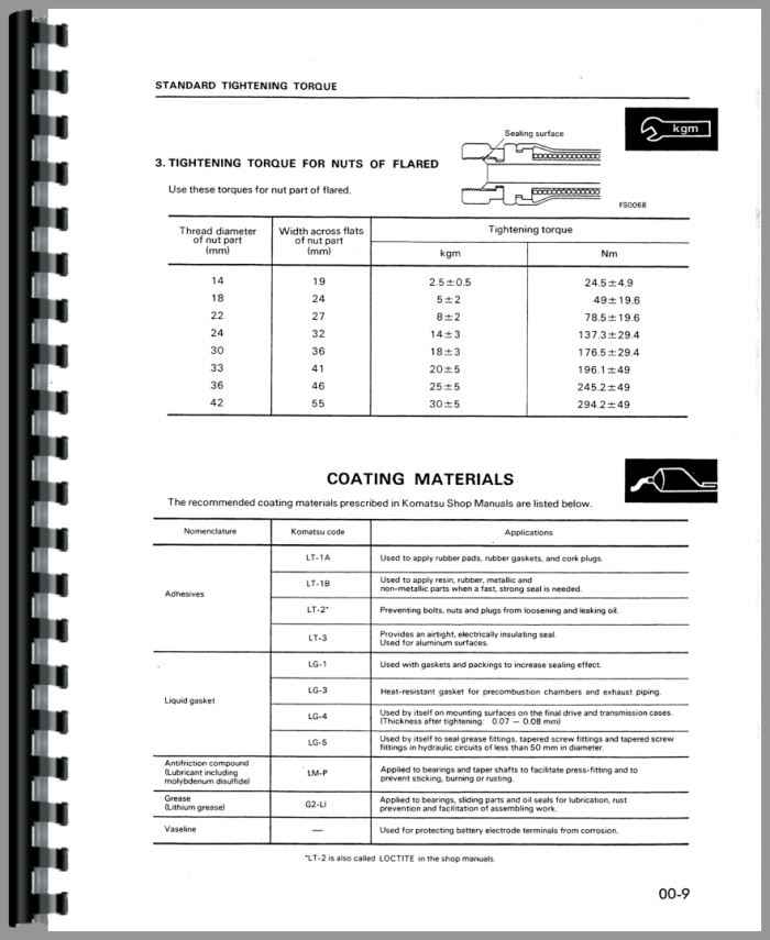 komatsu d31p 18 crawler service manual rh agkits com Komatsu Dozer Komatsu D3553