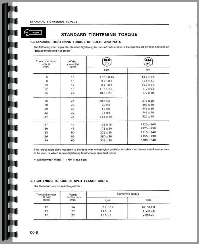 Komatsu D31p Wiring Diagram | Wiring Diagram on