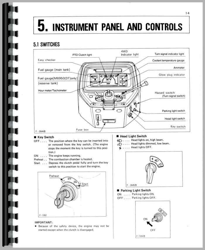 Kubota M8950dt Tractor Operators Manual