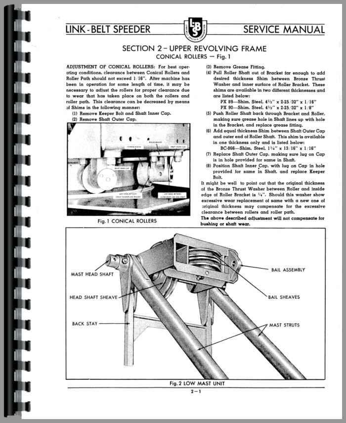 Linkbelt full shop manual, part manual, schematic circuit-in.