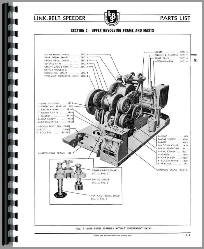 Link belt wiring diagrams wiring diagram third level.