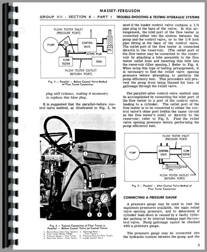Massey Ferguson 100 Loader Attachment 100 Service Manual
