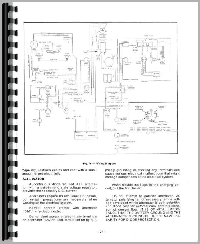 Massey Ferguson 1155 Tractor Operators Manual