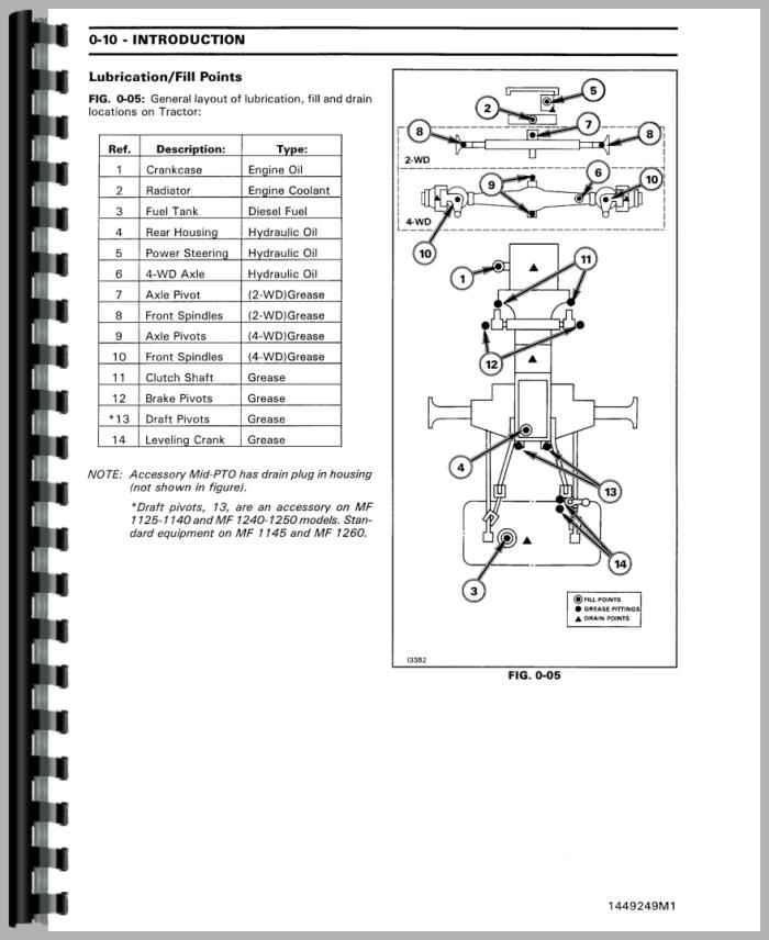 massey ferguson 1250 tractor service manual rh agkits com Massey Ferguson Shop Manual Online Massey Ferguson Service Manual