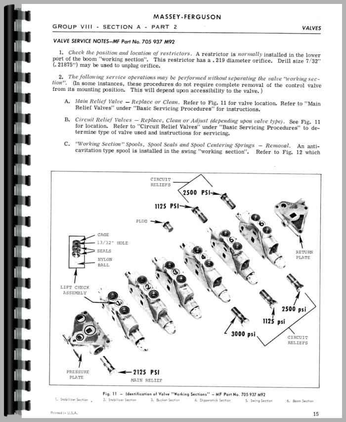 Massey Ferguson 222 Backhoe Attachment Service Manual