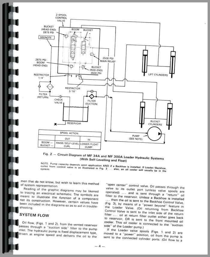 Massey Ferguson 32 Loader Parts : Massey ferguson a loader attachment service manual