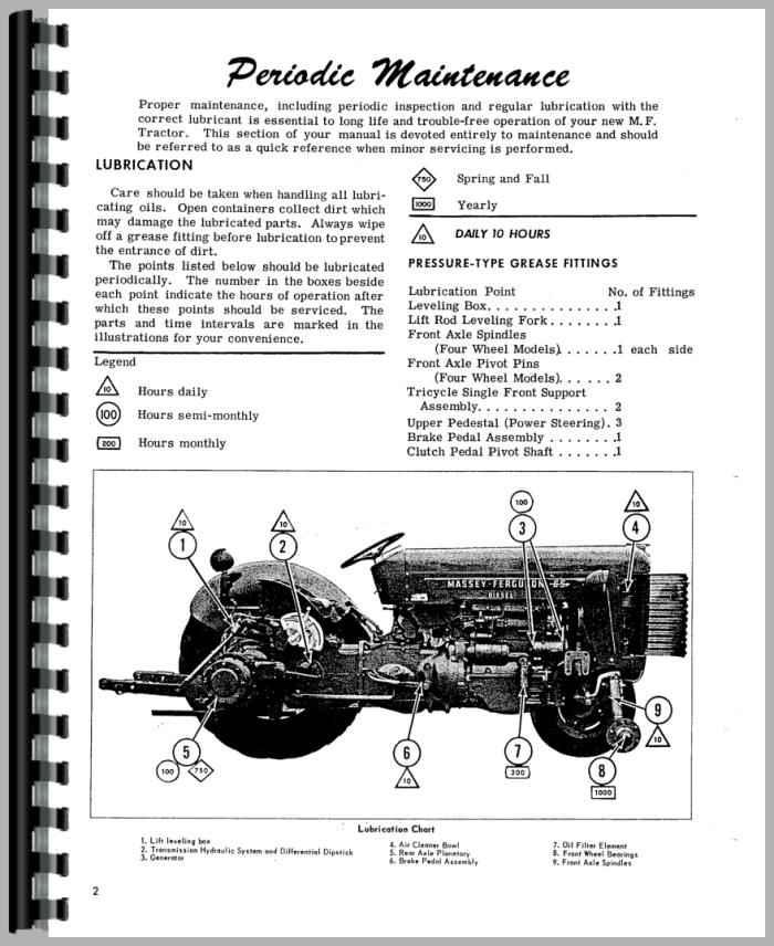 Massey Ferguson 65 Parts List : Massey ferguson tractor operators manual