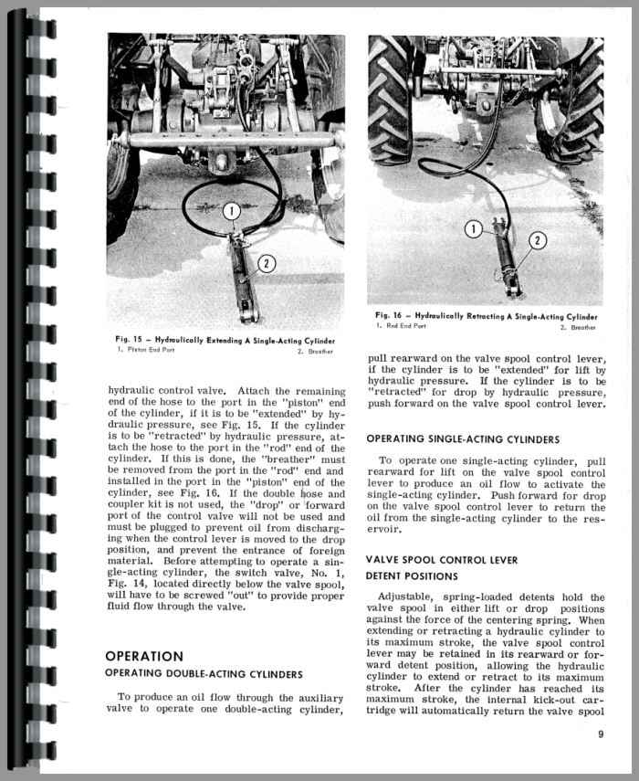 Massey ferguson 165 hydraulic system operators manual.