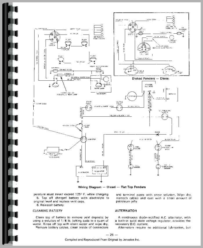 mf 240 wiring diagram wirdig massey ferguson mf240 mf260 tractor parts oil seal 3699800m2 lawn mower wiring diagram ferguson wiring harness wiring diagram