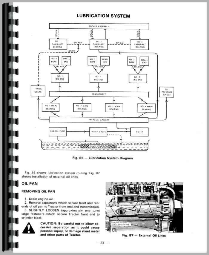 Massey Ferguson 245 Wiring Diagram from www.agkits.com